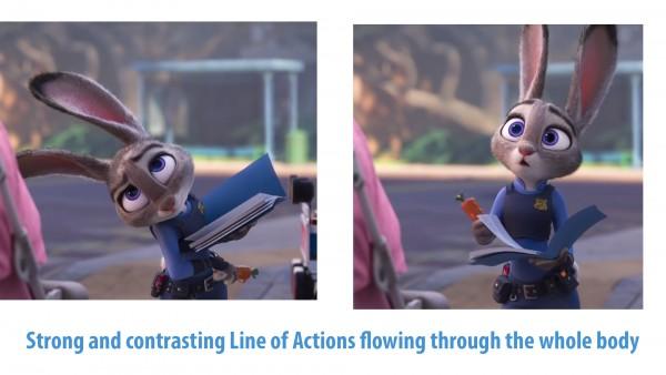 Zootopia Line of Actions
