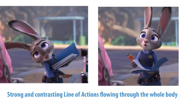 Zootopia Line of Actions
