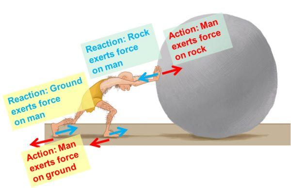 pushing-rock